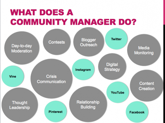 Stephanie Fusco - What does a community manager do